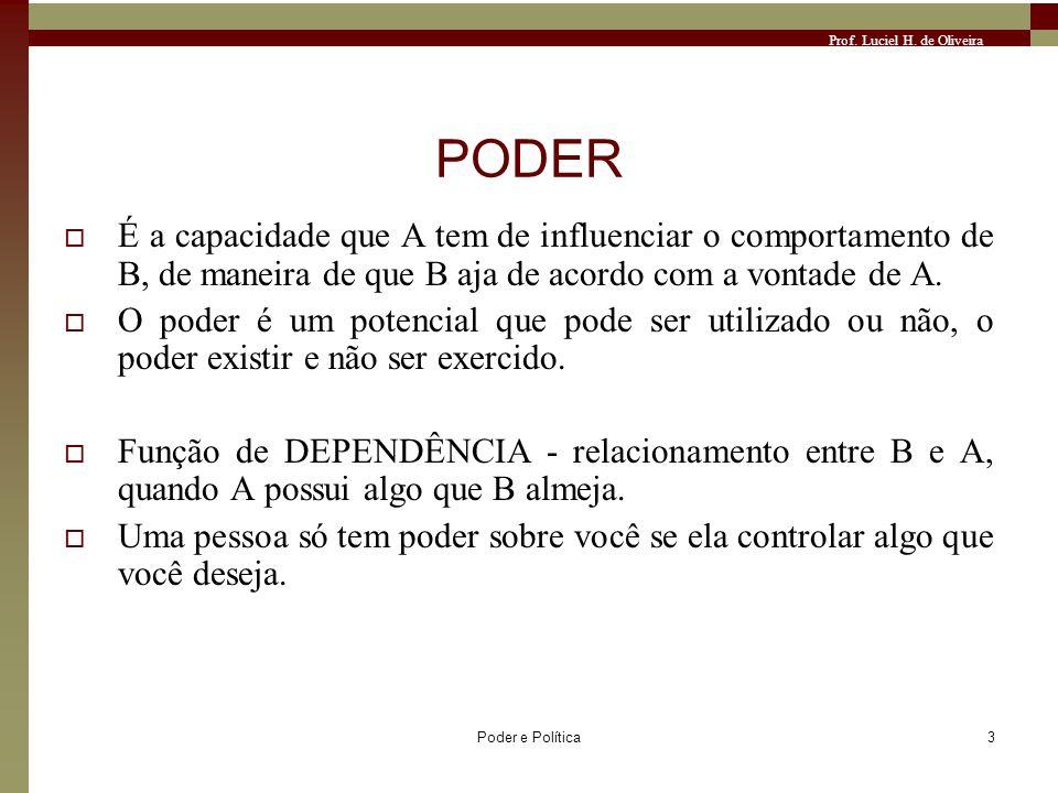 Prof. Luciel H. de Oliveira Poder e Política3 PODER É a capacidade que A tem de influenciar o comportamento de B, de maneira de que B aja de acordo co