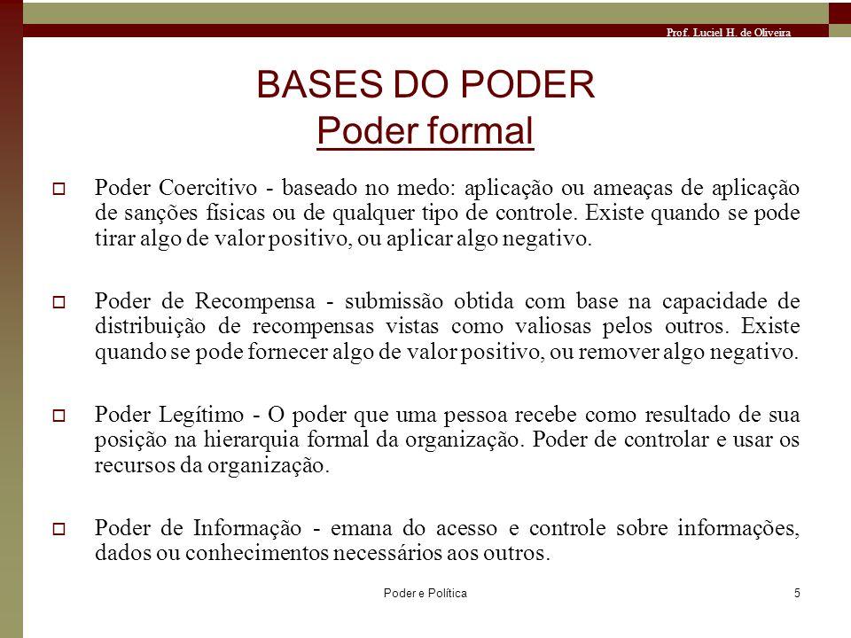 Prof. Luciel H. de Oliveira Poder e Política5 BASES DO PODER Poder formal Poder Coercitivo - baseado no medo: aplicação ou ameaças de aplicação de san