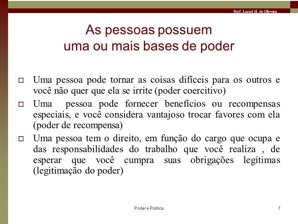 Prof. Luciel H. de Oliveira Poder e Política7 As pessoas possuem uma ou mais bases de poder Uma pessoa pode tornar as coisas difíceis para os outros e