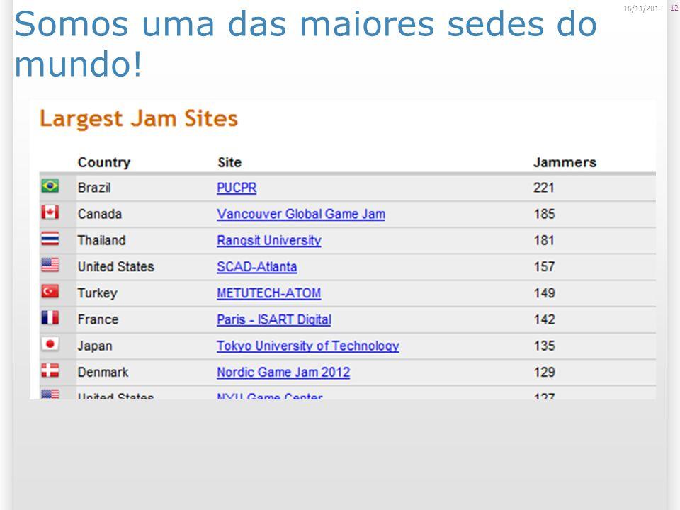 A jam é social Internet: cwbdis\global.jam e senha puc@2455; Tags: #ggj12 e #ggjcwb Não postar o tema até meados de Sábado.