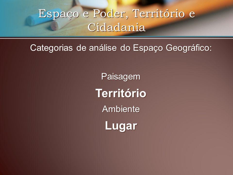 Espaço e Poder, Território e Cidadania Categorias de análise do Espaço Geográfico: PaisagemTerritórioAmbienteLugar