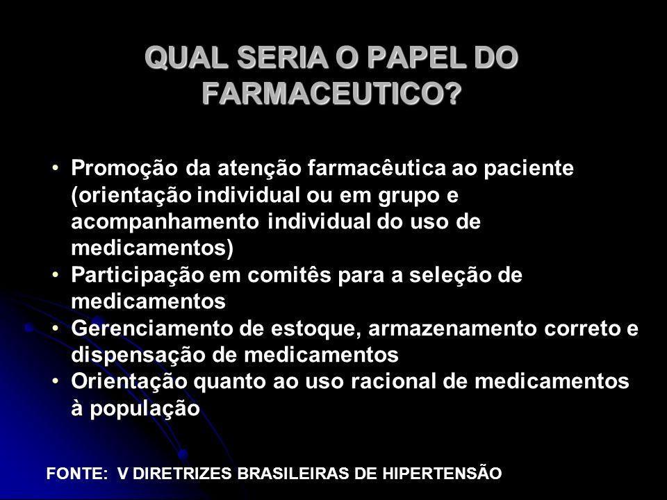 QUAL SERIA O PAPEL DO FARMACEUTICO? FONTE: V DIRETRIZES BRASILEIRAS DE HIPERTENSÃO Promoção da atenção farmacêutica ao paciente (orientação individual