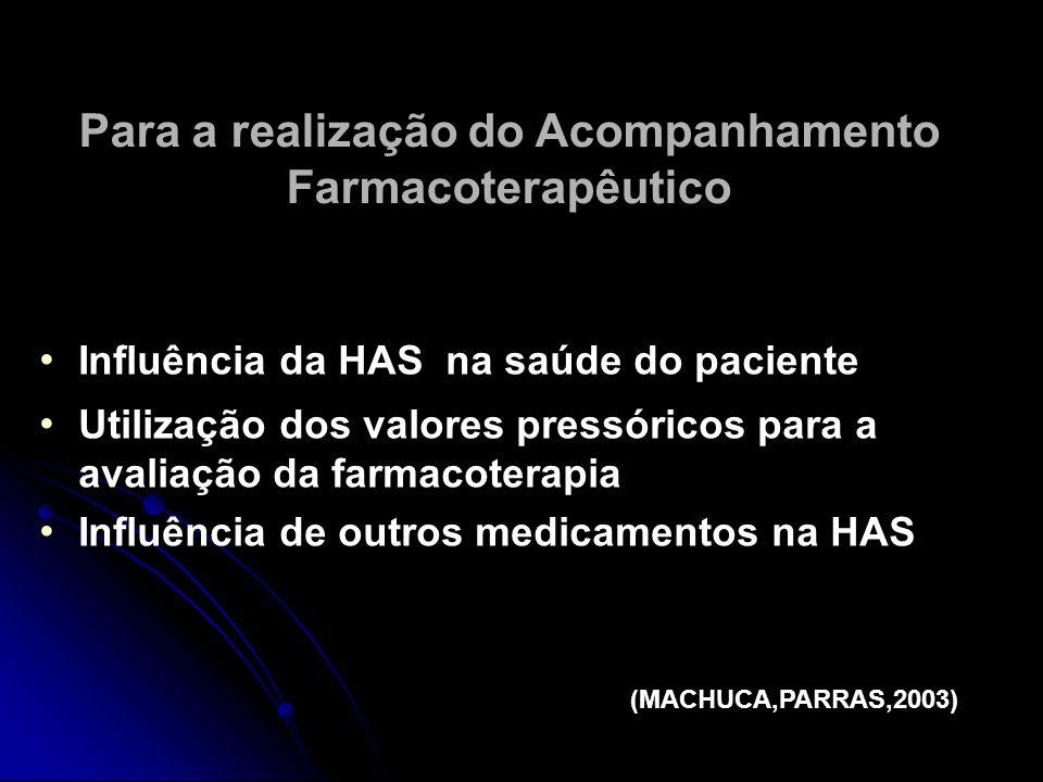 Influência da HAS na saúde do paciente Utilização dos valores pressóricos para a avaliação da farmacoterapia Influência de outros medicamentos na HAS