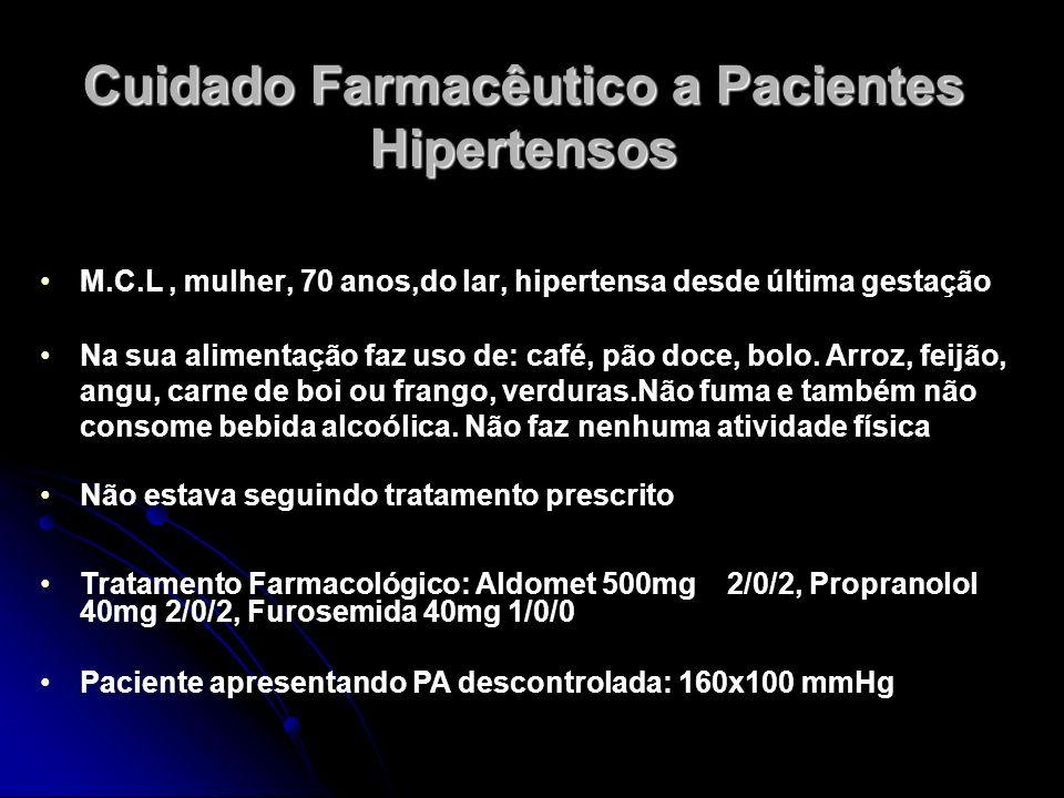 M.C.L, mulher, 70 anos,do lar, hipertensa desde última gestação Cuidado Farmacêutico a Pacientes Hipertensos Na sua alimentação faz uso de: café, pão