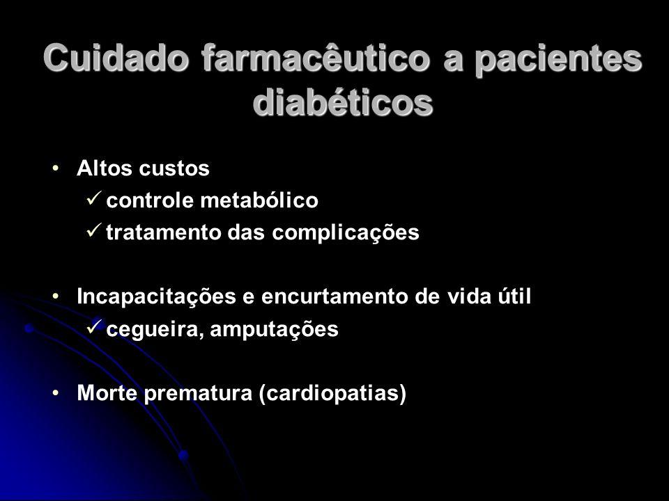 Altos custos controle metabólico tratamento das complicações Incapacitações e encurtamento de vida útil cegueira, amputações Morte prematura (cardiopa