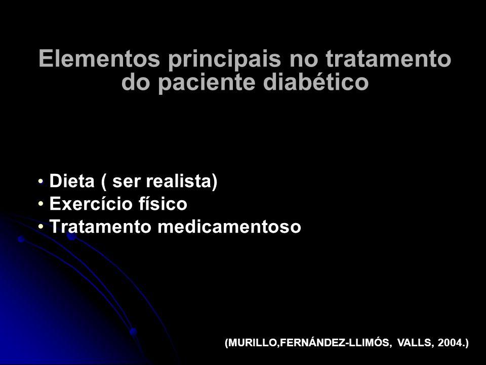 Dieta ( ser realista) Exercício físico Tratamento medicamentoso (MURILLO,FERNÁNDEZ-LLIMÓS, VALLS, 2004.) Elementos principais no tratamento do pacient