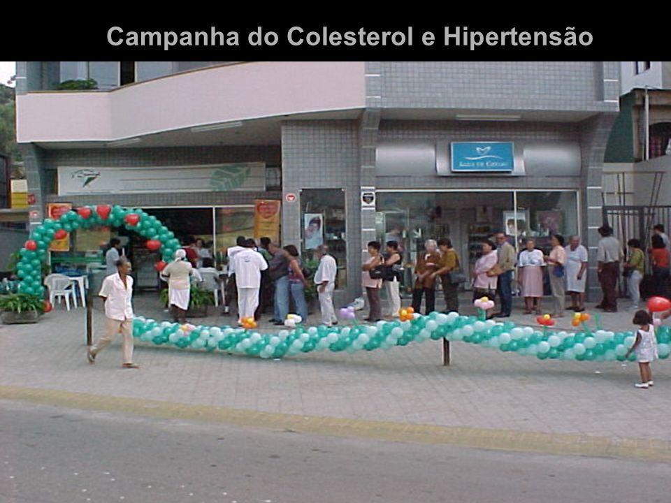 Campanha do Colesterol e Hipertensão