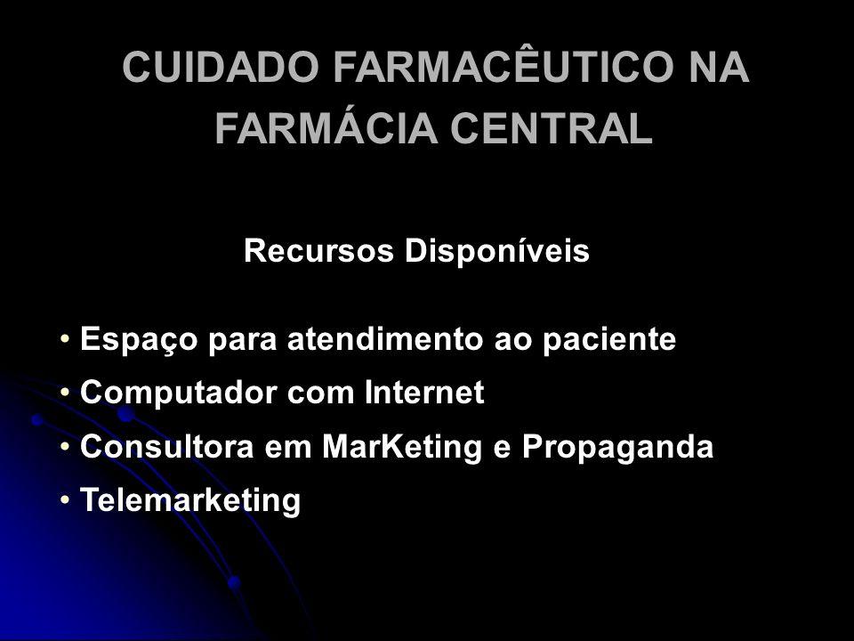 Recursos Disponíveis Espaço para atendimento ao paciente Computador com Internet Consultora em MarKeting e Propaganda Telemarketing CUIDADO FARMACÊUTI