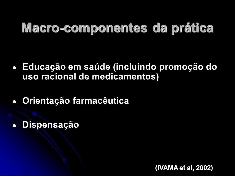 Macro-componentes da prática Educação em saúde (incluindo promoção do uso racional de medicamentos) Orientação farmacêutica Dispensação (IVAMA et al,