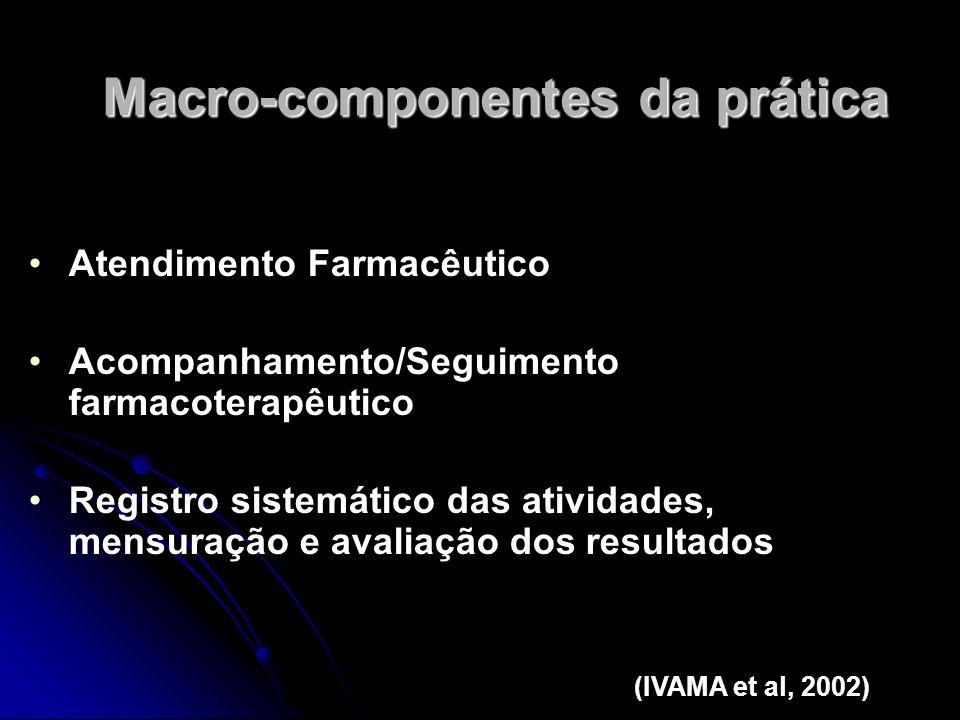 Macro-componentes da prática Atendimento Farmacêutico Acompanhamento/Seguimento farmacoterapêutico Registro sistemático das atividades, mensuração e a