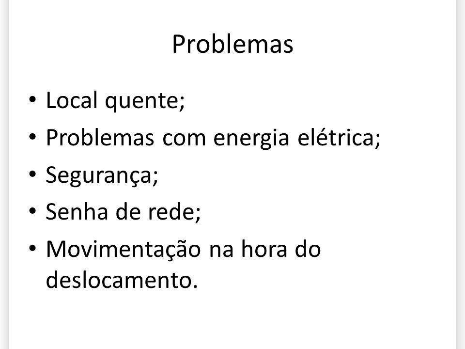 Problemas Local quente; Problemas com energia elétrica; Segurança; Senha de rede; Movimentação na hora do deslocamento.