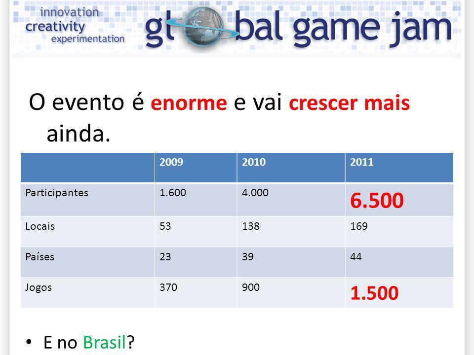 Global Game Jam E no Brasil? 200920102011 Participantes1.6004.000 6.500 Locais53138169 Países233944 Jogos370900 1.500 O evento é enorme e vai crescer