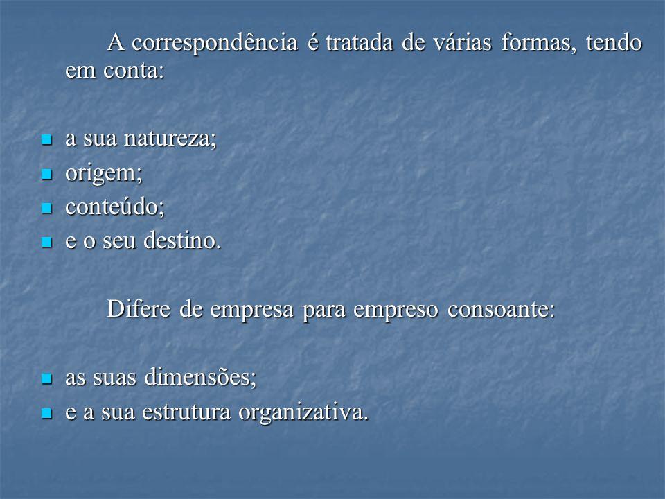 A correspondência é tratada de várias formas, tendo em conta: a sua natureza; a sua natureza; origem; origem; conteúdo; conteúdo; e o seu destino. e o