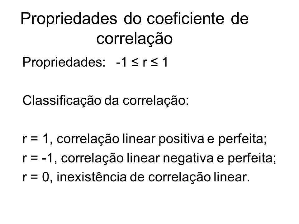 Propriedades do coeficiente de correlação Propriedades: -1 r 1 Classificação da correlação: r = 1, correlação linear positiva e perfeita; r = -1, corr