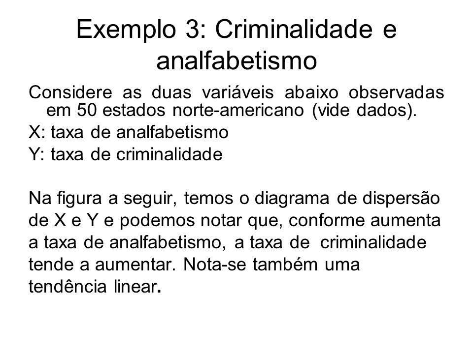 Exemplo 3: Criminalidade e analfabetismo Considere as duas variáveis abaixo observadas em 50 estados norte-americano (vide dados). X: taxa de analfabe