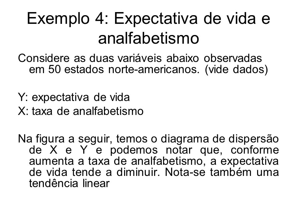 Exemplo 4: Expectativa de vida e analfabetismo Considere as duas variáveis abaixo observadas em 50 estados norte-americanos. (vide dados) Y: expectati