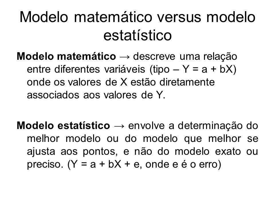Modelo matemático versus modelo estatístico Modelo matemático descreve uma relação entre diferentes variáveis (tipo – Y = a + bX) onde os valores de X