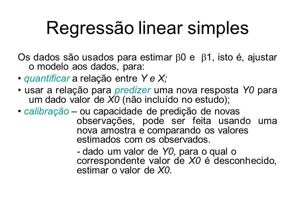 Regressão linear simples Os dados são usados para estimar 0 e 1, isto é, ajustar o modelo aos dados, para: quantificar a relação entre Y e X; usar a r