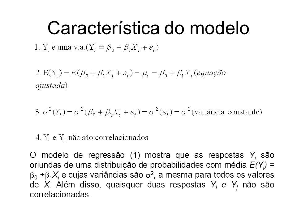 Característica do modelo O modelo de regressão (1) mostra que as respostas Y i são oriundas de uma distribuição de probabilidades com média E(Y i ) =