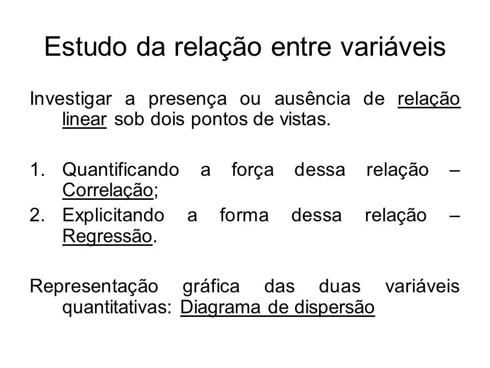 Estudo da relação entre variáveis Investigar a presença ou ausência de relação linear sob dois pontos de vistas. 1.Quantificando a força dessa relação