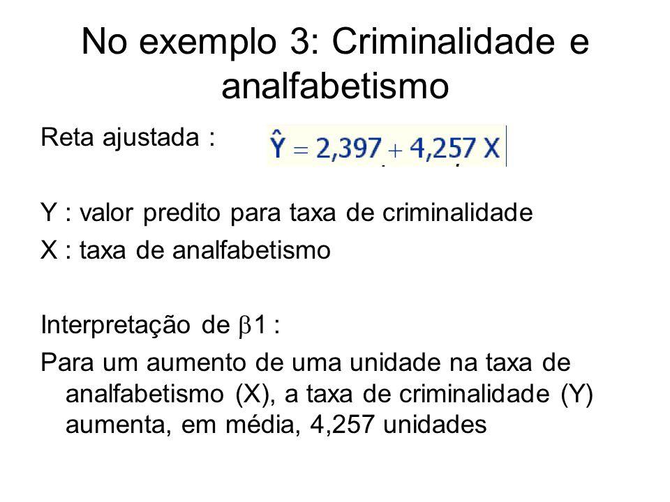 No exemplo 3: Criminalidade e analfabetismo Reta ajustada : Y : valor predito para taxa de criminalidade X : taxa de analfabetismo Interpretação de 1