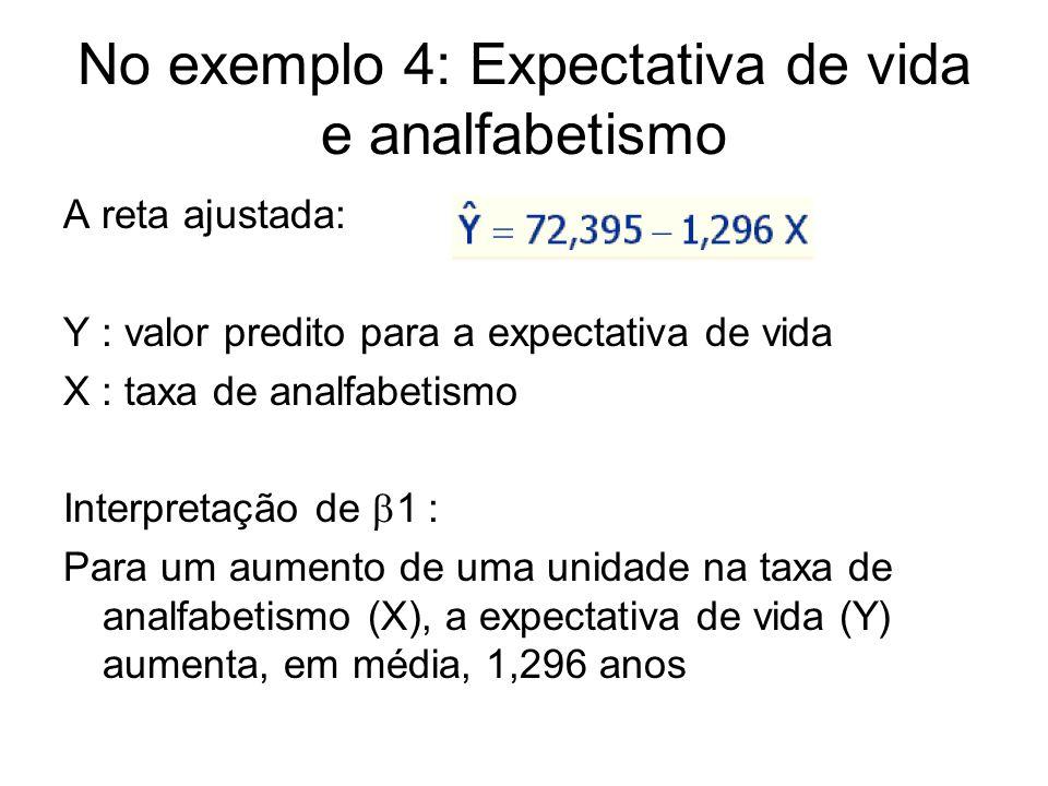 No exemplo 4: Expectativa de vida e analfabetismo A reta ajustada: Y : valor predito para a expectativa de vida X : taxa de analfabetismo Interpretaçã