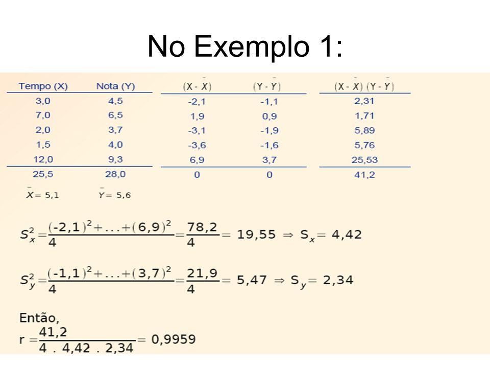 Significado dos parâmetros do modelo 0 x x+1 x=1 y y i = 0 + 1 xi 0 – intercepto, valor da média da distribuição de Y em X=0 1 – inclinação, expressa a taxa de mudança em Y, isto é, é a mudança em Y quando ocorre a mudança de uma unidade em X.