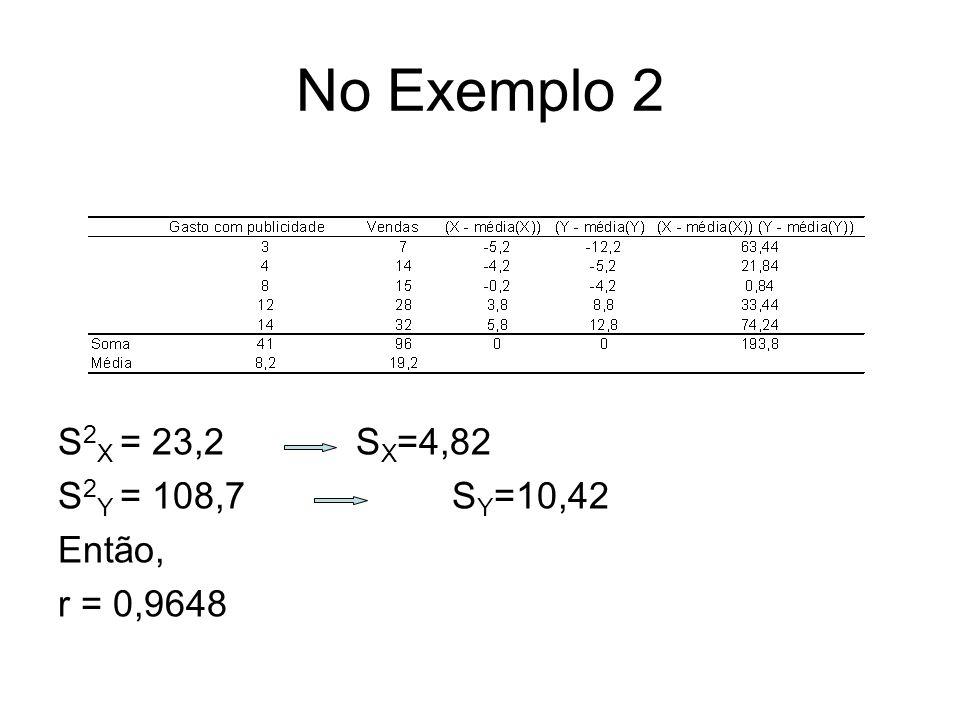 No Exemplo 2 S 2 X = 23,2 S X =4,82 S 2 Y = 108,7 S Y =10,42 Então, r = 0,9648