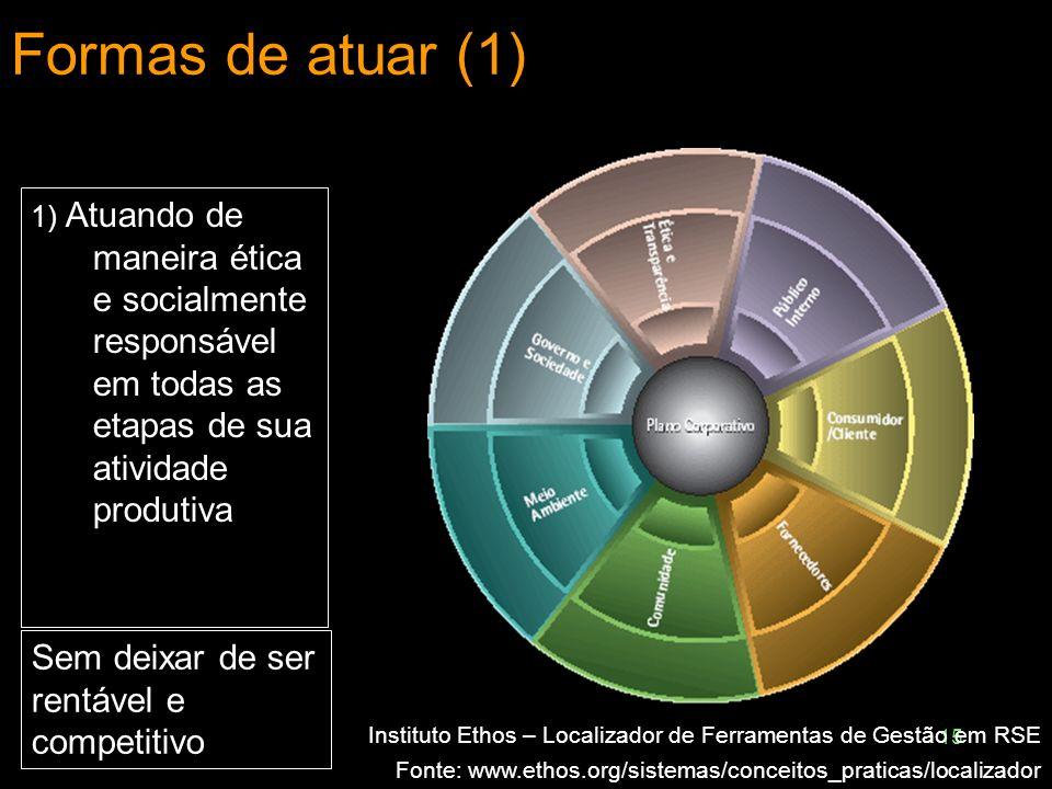 14 Termos associados Ética Filantropia (Amor ao Homem) Cidadania corporativa (direitos e deveres) Responsabilidade social – stakeholders (partes inter