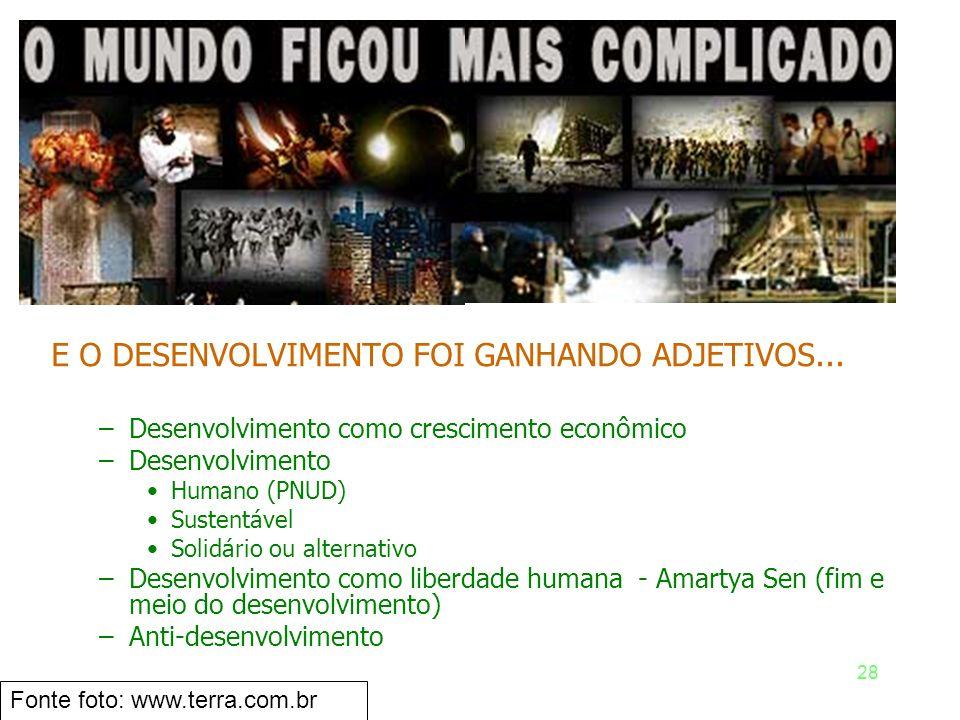 27 Novas demandas, novos papéis De democracia representativa para democracia participativa Cidadania passiva x Cidadania ativa Interdependência ambien