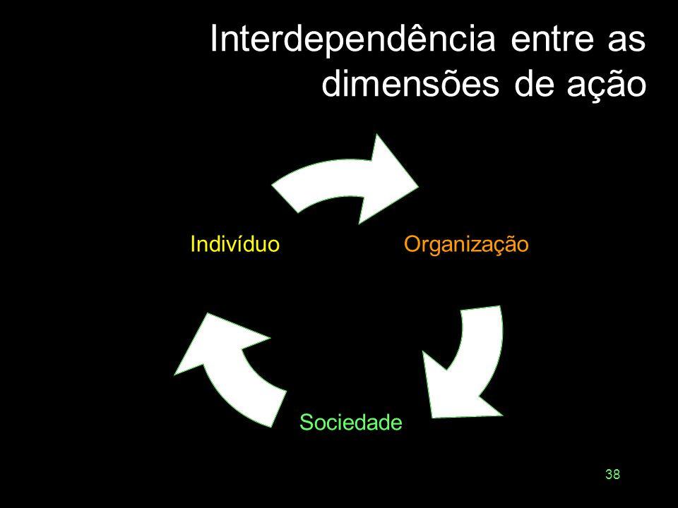 37 Quais podem ser os papéis dos indivíduos, enquanto cidadãos, consumidores ou membros de uma organização produtiva, para a promoção da ética, da res