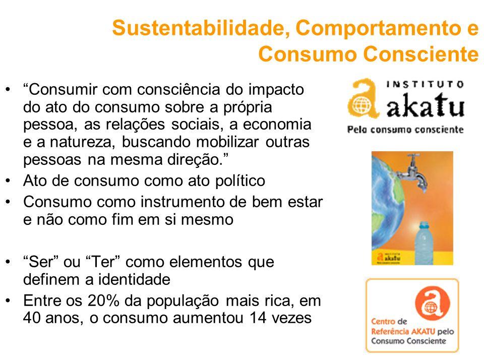 38 Organização Sociedade Indivíduo Interdependência entre as dimensões de ação