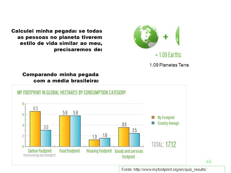 43 Fonte: http://www.myfootprint.org/en/visitor_information/ Calculando a pegada ecológica No teste criado pela Redefining Progress, cada pessoa pode