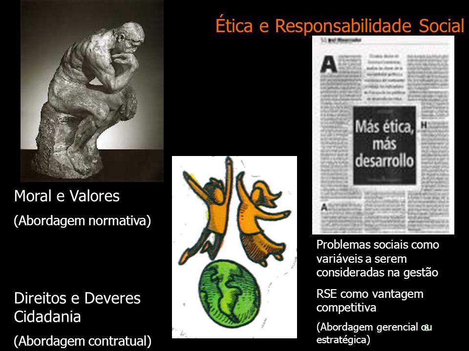 6 Ética e Responsabilidade Social Moral e Valores (Abordagem normativa) Direitos e Deveres Cidadania (Abordagem contratual) Problemas sociais como variáveis a serem consideradas na gestão RSE como vantagem competitiva (Abordagem gerencial ou estratégica)