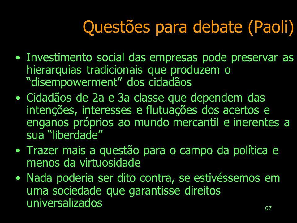 66 Questões para debate (Texto: Maria Celia Paoli – Bibliografia recomendada) Filantropia empresarial: não questiona modelo político que gerou exclusã