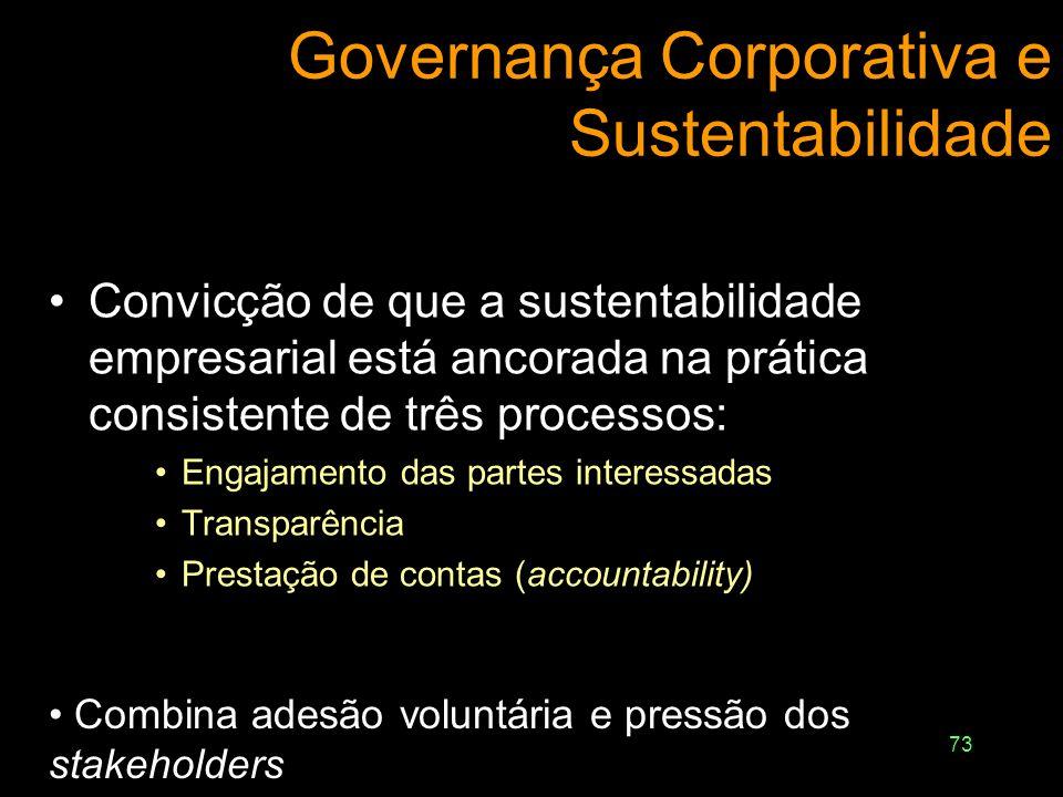 72 Governança e sustentabilidade Empresas com capacidade/habilidade para conciliar interesses diversos Melhor capacidade de gestão Sustentabilidade (d
