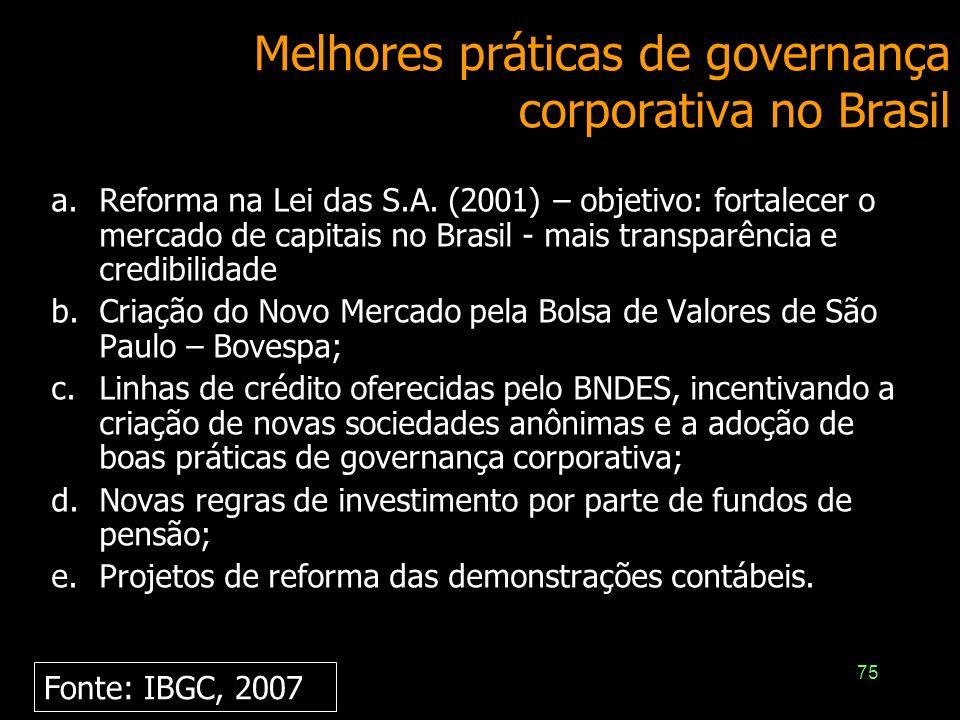 74 Governança Corporativa É o sistema pelo qual as sociedades são dirigidas e monitoradas, envolvendo os relacionamentos entre: –acionistas/cotistas –