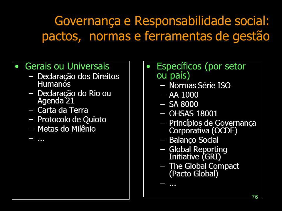 75 Melhores práticas de governança corporativa no Brasil a.Reforma na Lei das S.A. (2001) – objetivo: fortalecer o mercado de capitais no Brasil - mai