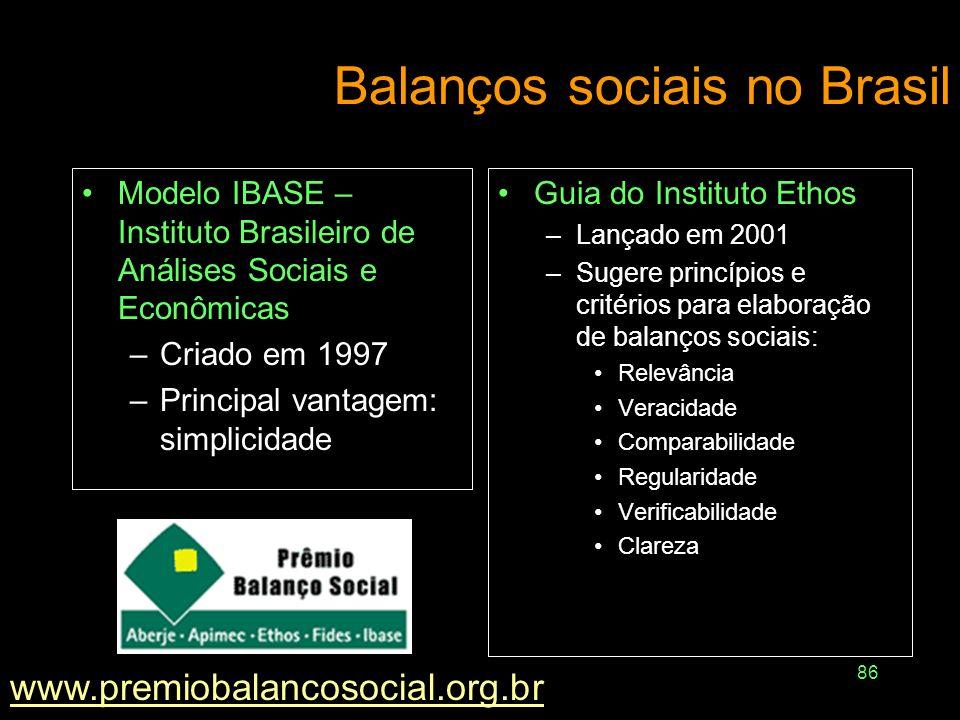 85 Objetivos das empresas ao adotar modelos reconhecidos de relatórios / balanços sociais Principal: Agregar valor à marca (estratégia de mercado) Pod