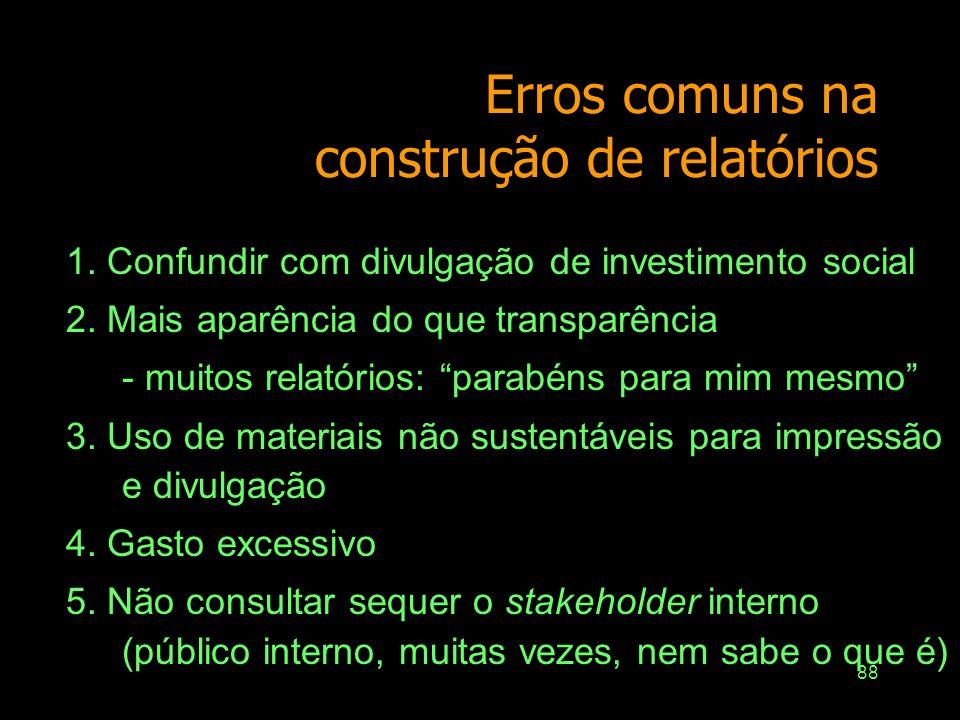 87 Etapas da construção do balanço social Planejar o trabalho e escolher a estrutura (modelo) Designar participantes (internos e externos- stakeholder