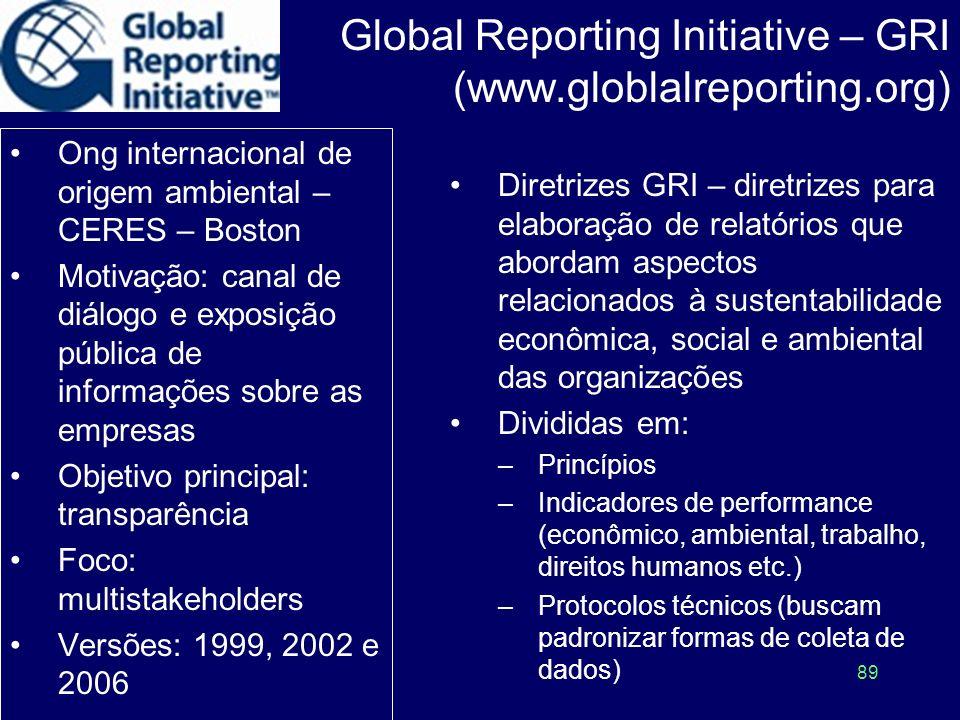88 Erros comuns na construção de relatórios 1. Confundir com divulgação de investimento social 2. Mais aparência do que transparência - muitos relatór