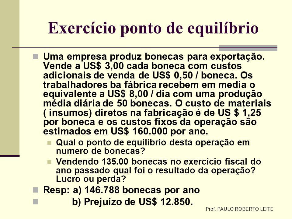 Prof. PAULO ROBERTO LEITE Exercício ponto de equilíbrio Uma empresa produz bonecas para exportação. Vende a US$ 3,00 cada boneca com custos adicionais