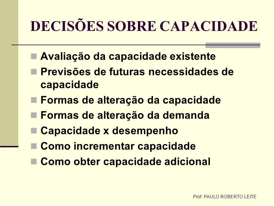 Prof. PAULO ROBERTO LEITE DECISÕES SOBRE CAPACIDADE Avaliação da capacidade existente Previsões de futuras necessidades de capacidade Formas de altera