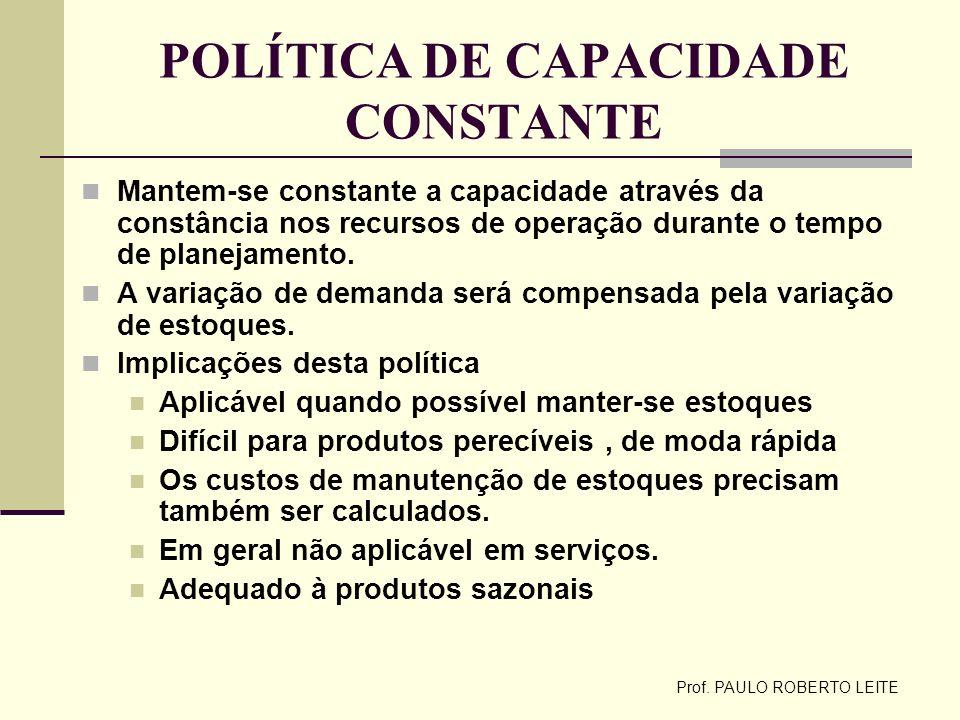 Prof. PAULO ROBERTO LEITE POLÍTICA DE CAPACIDADE CONSTANTE Mantem-se constante a capacidade através da constância nos recursos de operação durante o t