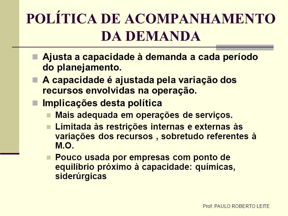 Prof. PAULO ROBERTO LEITE POLÍTICA DE ACOMPANHAMENTO DA DEMANDA Ajusta a capacidade à demanda a cada período do planejamento. A capacidade é ajustada