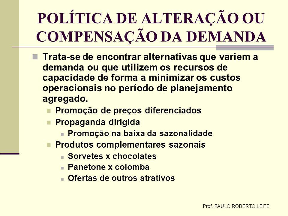 Prof. PAULO ROBERTO LEITE POLÍTICA DE ALTERAÇÃO OU COMPENSAÇÃO DA DEMANDA Trata-se de encontrar alternativas que variem a demanda ou que utilizem os r