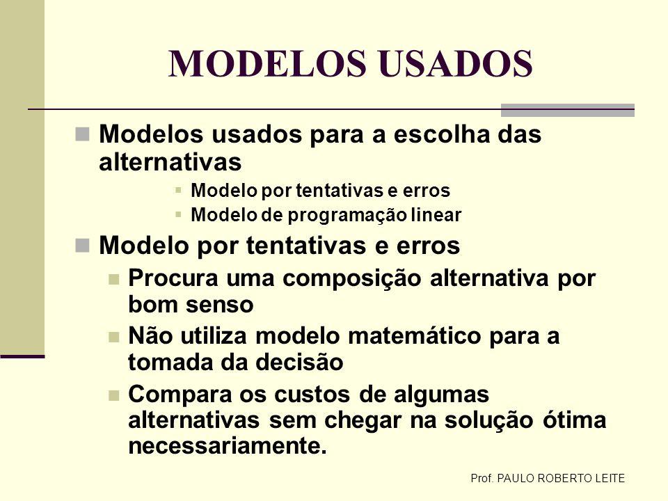 Prof. PAULO ROBERTO LEITE MODELOS USADOS Modelos usados para a escolha das alternativas Modelo por tentativas e erros Modelo de programação linear Mod