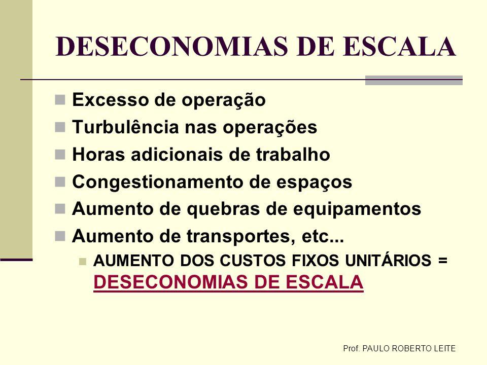 Prof. PAULO ROBERTO LEITE DESECONOMIAS DE ESCALA Excesso de operação Turbulência nas operações Horas adicionais de trabalho Congestionamento de espaço