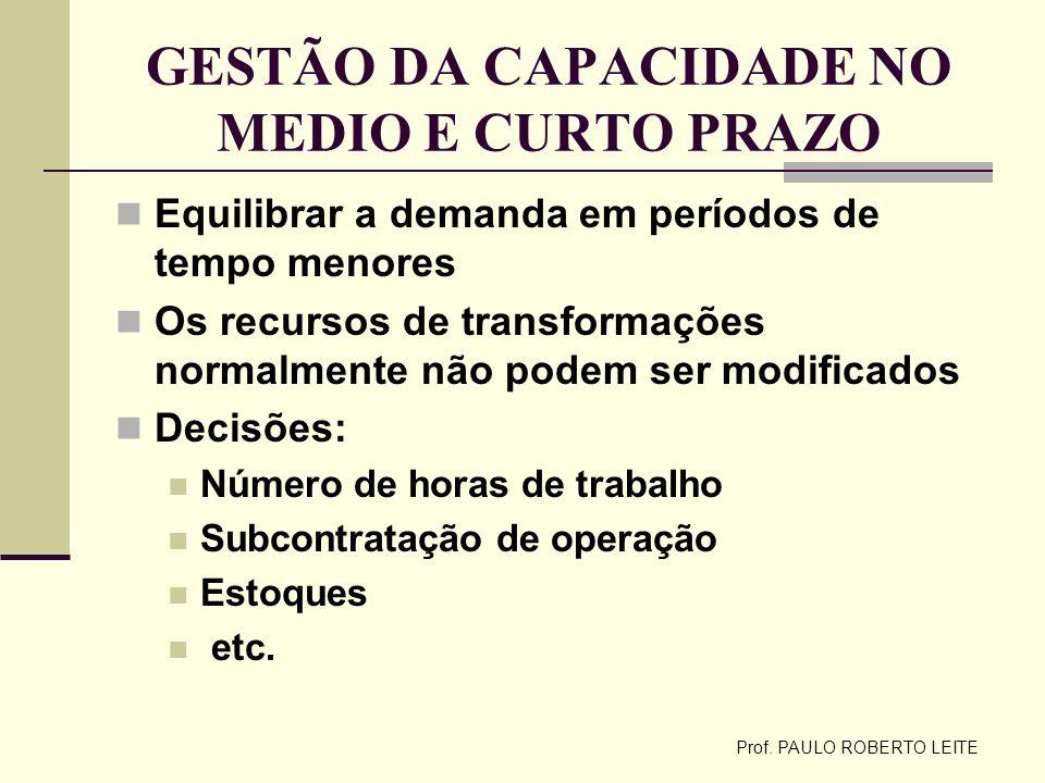 Prof. PAULO ROBERTO LEITE GESTÃO DA CAPACIDADE NO MEDIO E CURTO PRAZO Equilibrar a demanda em períodos de tempo menores Os recursos de transformações