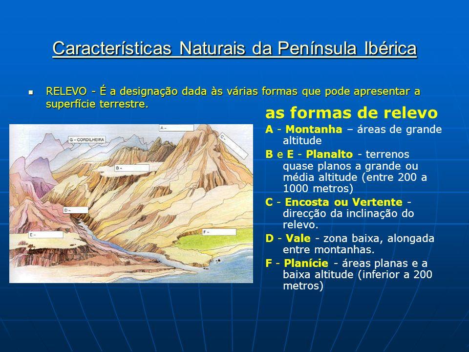 Características Naturais da Península Ibérica Características Naturais da Península Ibérica as formas de relevo A - Montanha – áreas de grande altitud